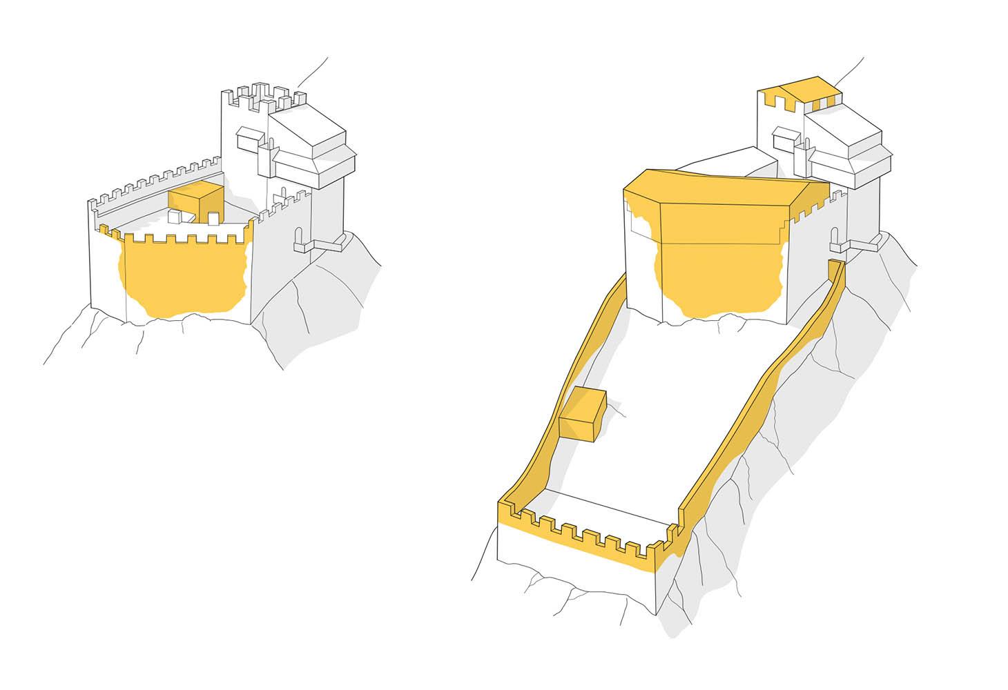 Burg Belfort Schema