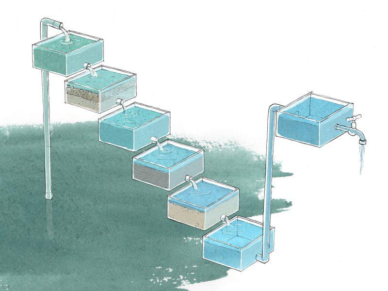 Grundwasserreinigung