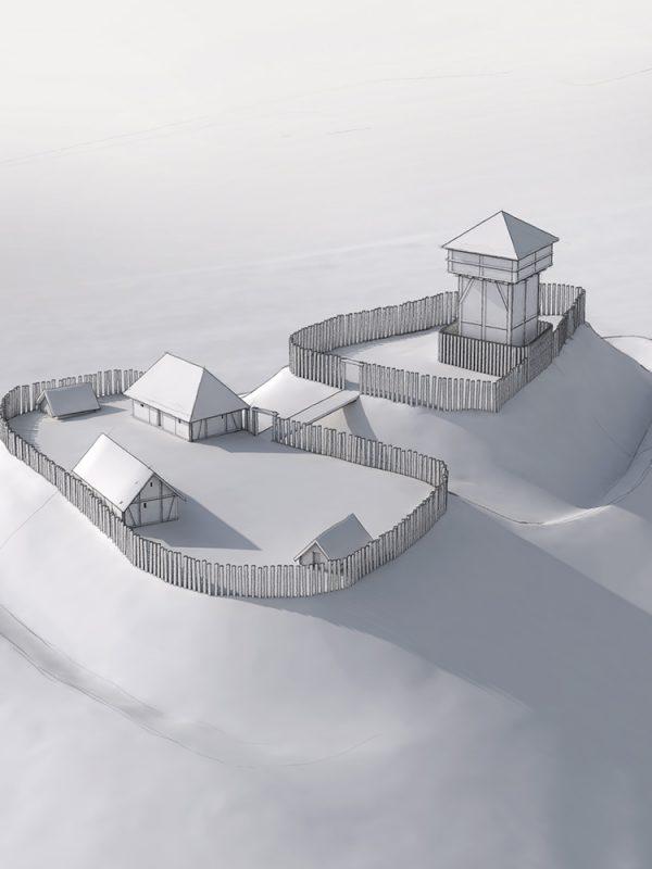 Kastelen Idealtypische Burganlage